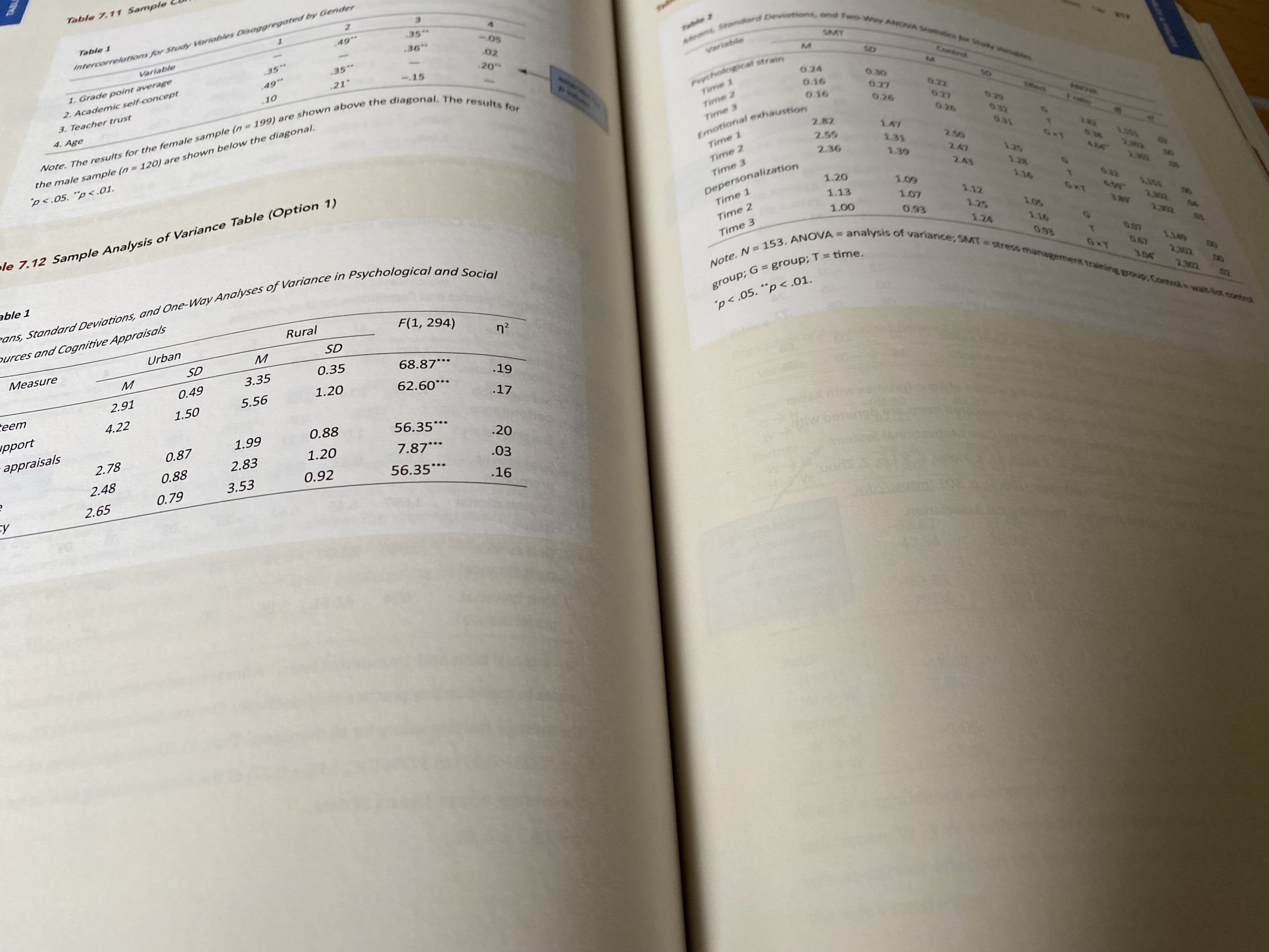 APA Citation Manual 7th